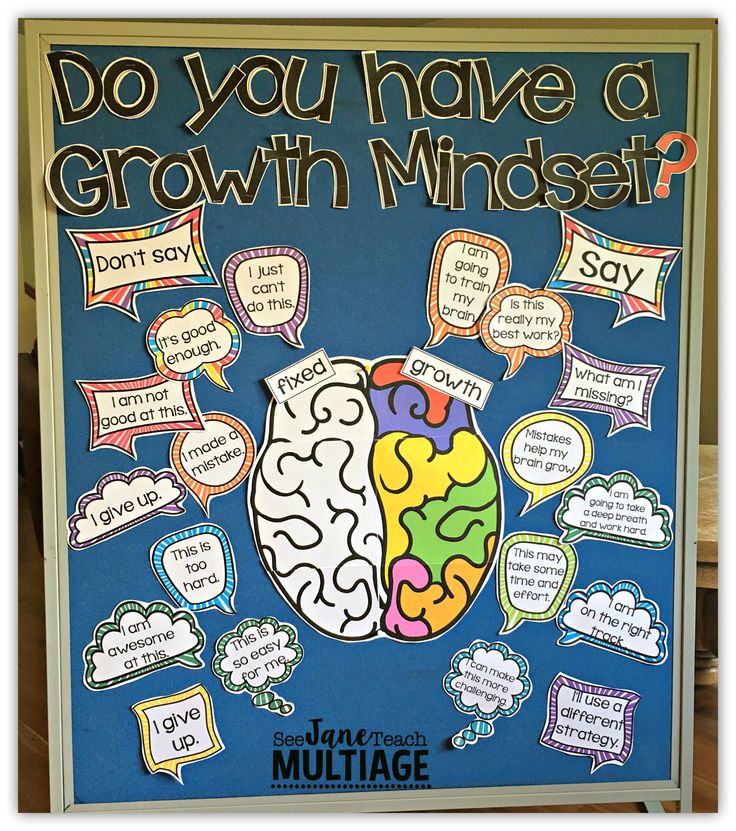 Growth Mindset Bulletin Board set.     || Ideas and inspiration for teaching GCSE English || www.gcse-english.com ||