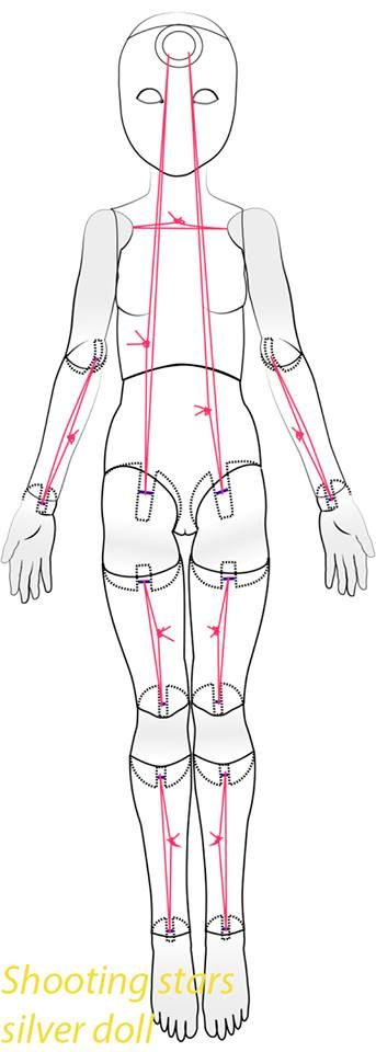 Double Jointed BJD layout sketch (Ball Jointed Doll)