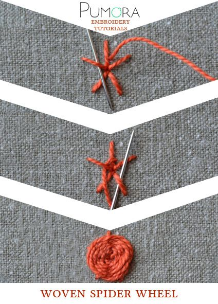 Pumora's embroidery stitch-lexicon: the woven spider wheel