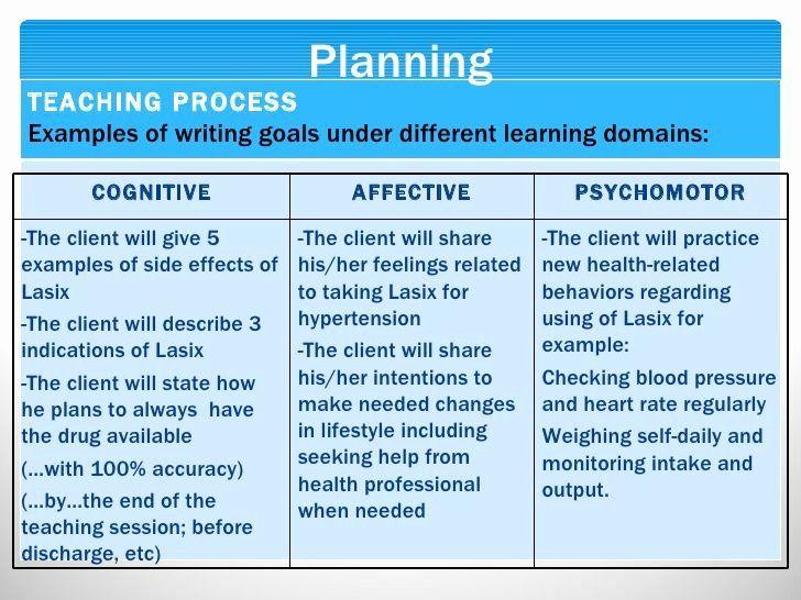 Nursing Teaching Plan Examples Fresh Pin by Claire Blatt ...