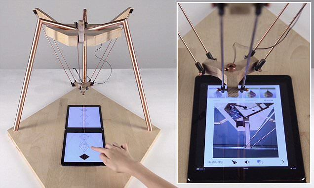 Today in Robot News: This 'Demanding' gaming robot will ignore you to take selfies when upset