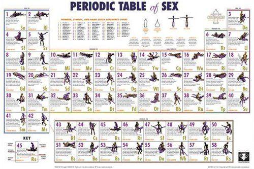 Sexstellungen ab 60plus -ein Thema fr alle lteren