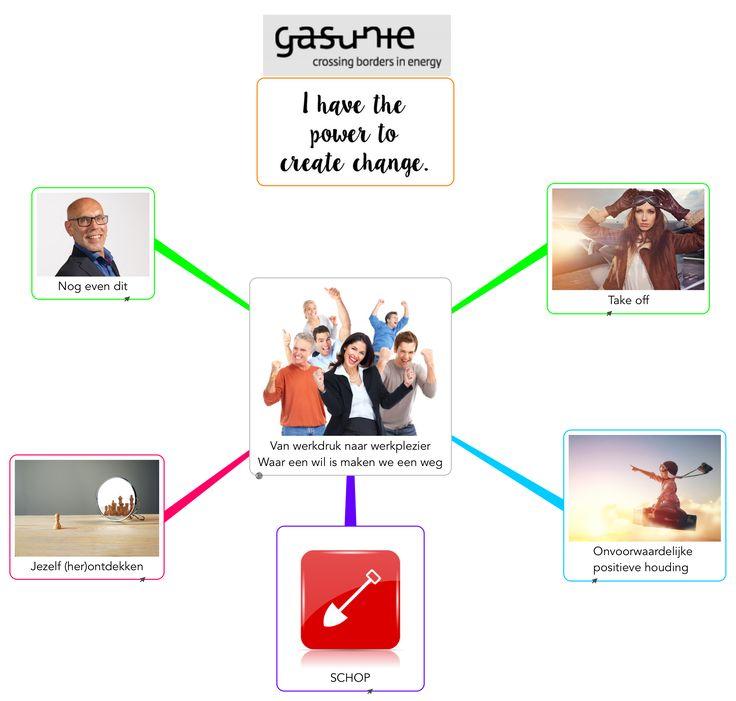 """Na zes weken revalideren weer een mooie lezing mogen verzorgen voor de Gasunie met de toepasselijke titel """"Van werkdruk naar werkplezier""""."""