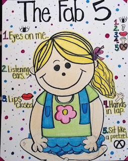 Mrs. Ayala's Kinder Fun: Charts Here, Charts There, CHARTS EVERYWHERE!!: Eye Contact, Anchor Charts, Ayala S Kinder, Preschool Teachers, Education Classroom, Teacher Classroom, Classroom Management, Classroom Ideas