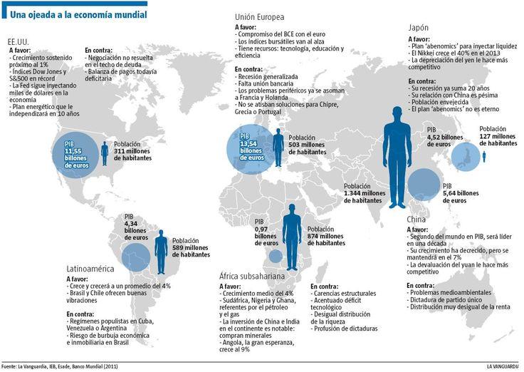Resultado de imagen de Récord de Deuda en Economía Mundial
