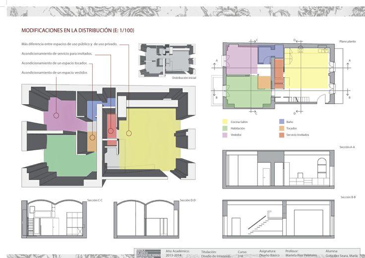 Apartamento de Pin-up. Diseñado por María González Seara. Graduada en Diseño Industrial. Actualmente cursa 1º de EESS de Diseño Interiores en EASD-Lugo
