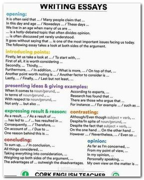 Essay Essaywriting Myself Essay Writing Short Answer Essay  Essay Essaywriting Myself Essay Writing Short Answer Essay Questions  Ukessaysreview Argumentative Business Letter Writing Help also Business Communication Essay  Photosynthesis Essay