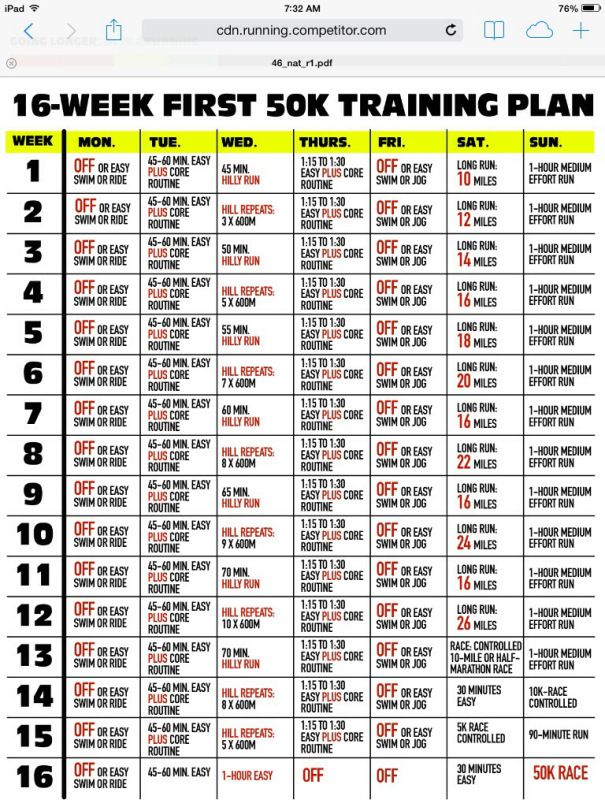 @Devon Adair #FC3Fitness MY FIRST 50K ULTRA RUN – TRAINING PLAN