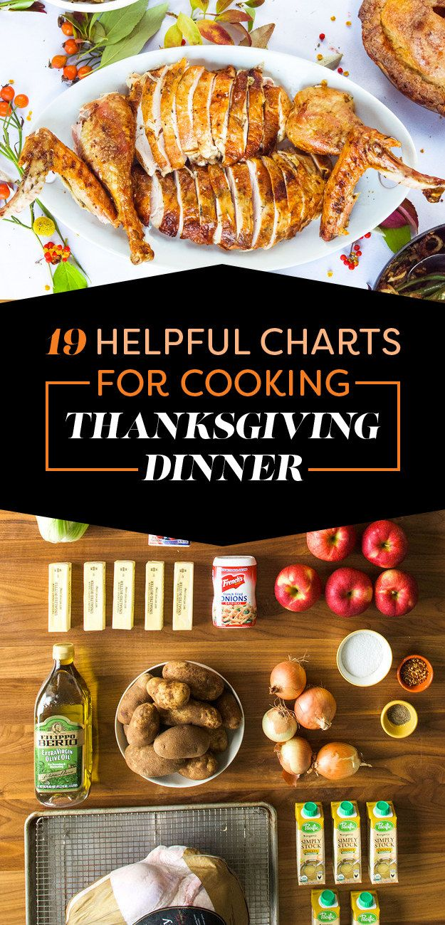 Best ideas about turkey cooking chart on pinterest