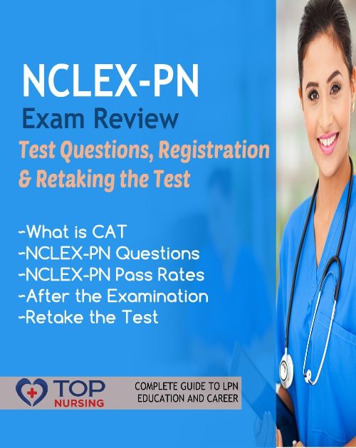 NCLEX-PN is the test that all the LPN aspirants are required to pass, in order to obtain the license. It is organized by the National Council of State Boards of Nursing (NCSBN) and nursing boards of individual states.