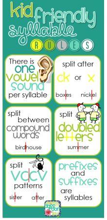 FREE kid friendly syllable rules poster, more phonics ideas here: https://goo.gl/1qamfQ