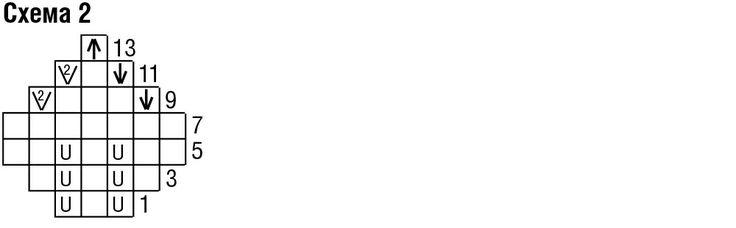 Туника с юбкой-годе Это ажурное платье-туника из хлопка, красиво облегающее фигуру, с «танцующей» юбкой годе удовлетворит запросы завзятой модницы! Журнал «Verena. Спецвыпуск» № 2/2017  Ажурное платье-туника с юбкой годе  РАЗМЕРЫ  36/38  ВАМ ПОТРЕБУЕТСЯ  Пряжа (100% хлопка; 130 м/50 г) — 350 г коричневой; спицы № 4; крючок № 3,5.  УЗОРЫ И СХЕМЫ  ПЛАТОЧНАЯ ВЯЗКА  Лицевые и изнаночные ряды — лицевые петли.  ЛИЦЕВАЯ ГЛАДЬ  Лицевые ряды — лицевые петли, изнаночные ряды — изнаночные петли…