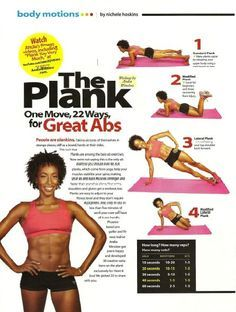 Abs! (by the ever inspiring Andia)