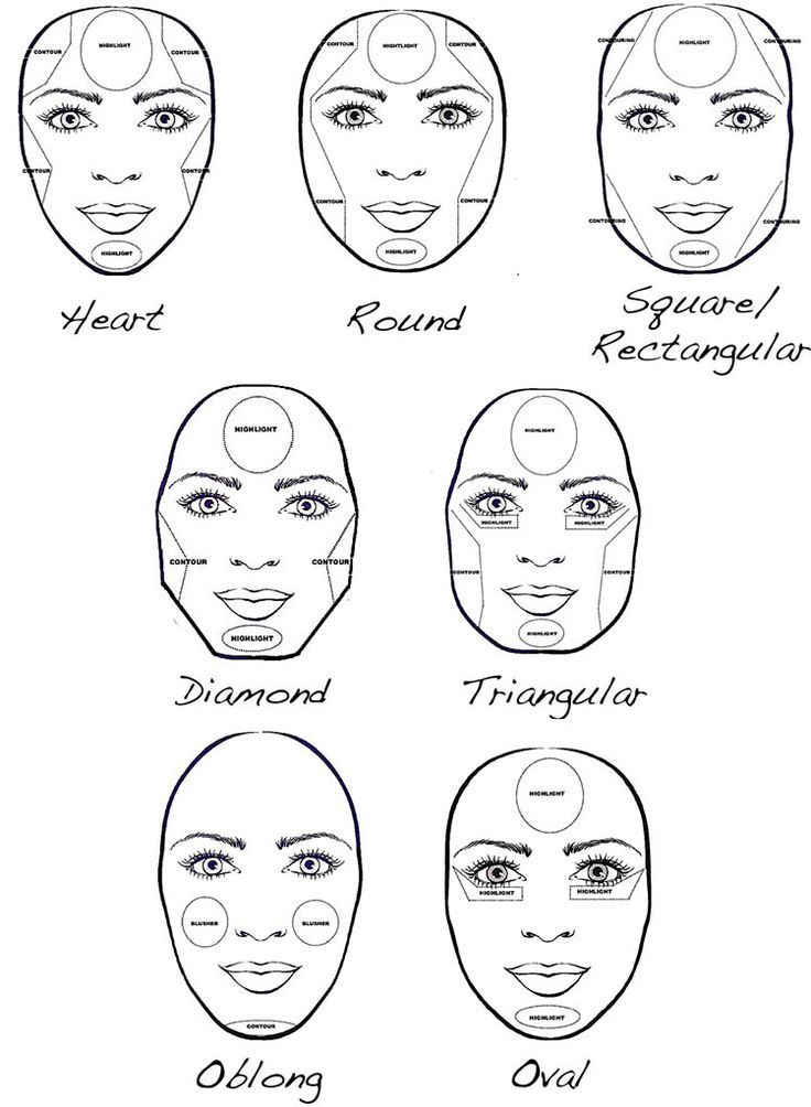 Contouring by face shape. I'm so tired of people trying to contour my already narrower forehead (I'm a diamond face).