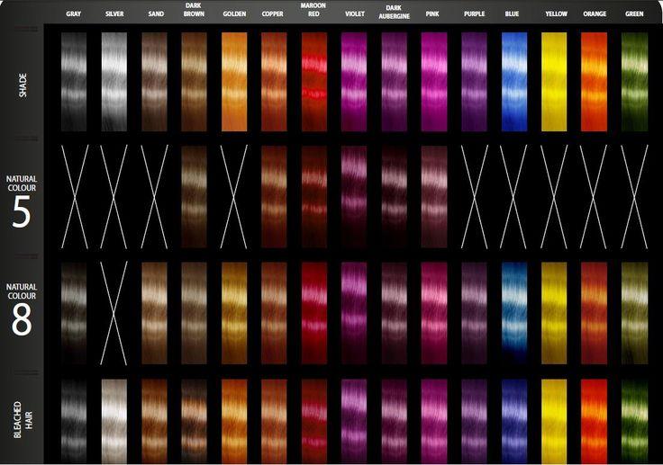 Hajszínező balzsam - Hajszínezés - Színes haj - Nirvel Nutre Color - Hajszínező színek: kék, zöld, pink, viola, lila, piros, narancs, ezüst,