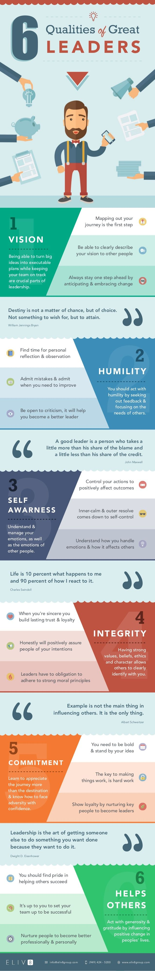 qualities of a leader What are the qualities of a great leader leaders are people of exceptional character who are capable of bringing others through a crisis.