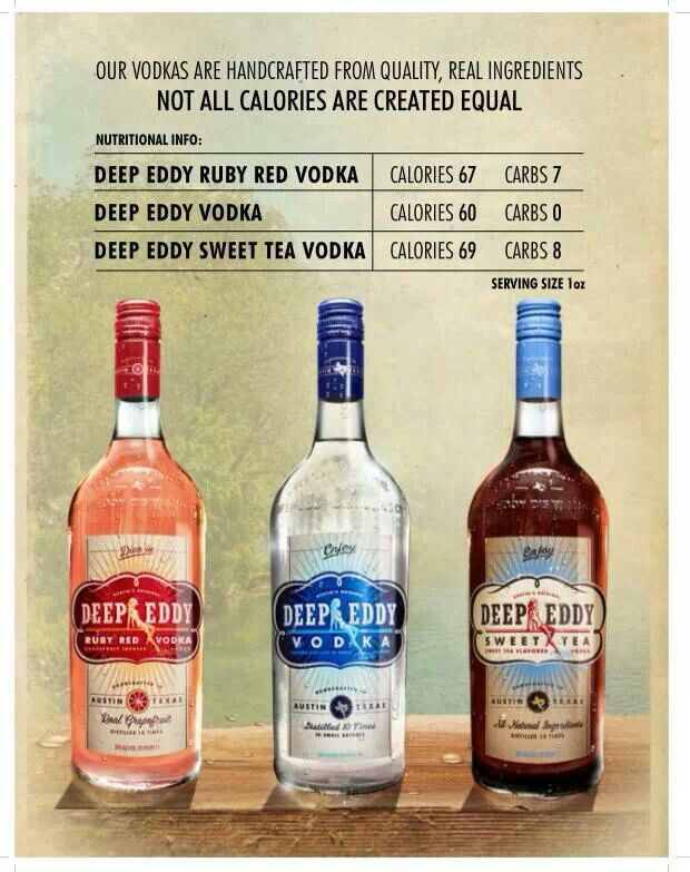 1000+ images about Handcrafted Spirits on Pinterest ...