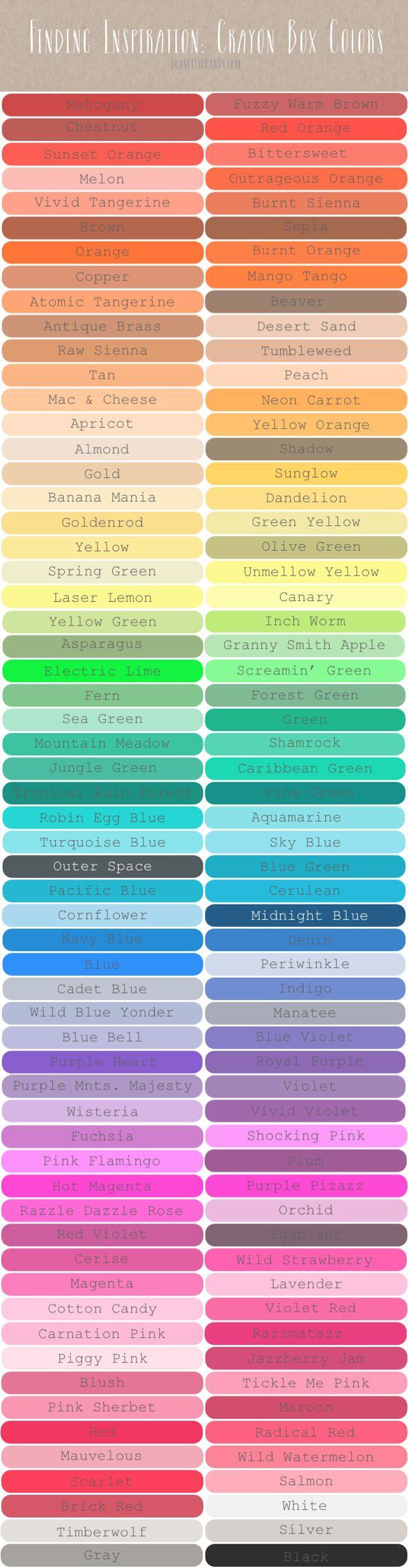 The 25 best color names chart ideas on pinterest fashion names finding inspiration color names chartcolour nvjuhfo Gallery