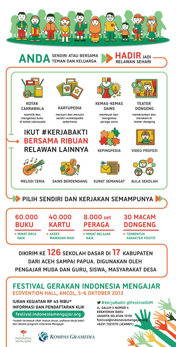 Infographic : Festival Gerakan Indonesia Mengajar by Heimlo, via Behance