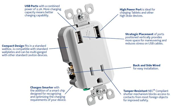 usb charger tamper resistant receptacle > electrical wiring usb charger tamper resistant receptacle > electrical wiring devices > products from leviton electrical and electronic products for the home