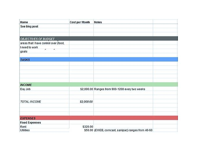 budget template excel free cool budget template google you