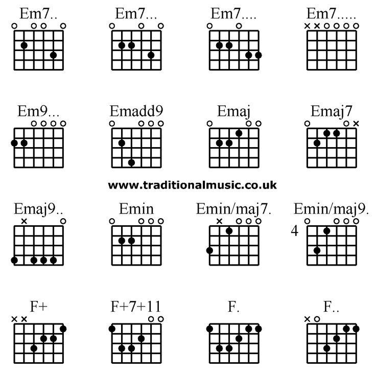 Advanced guitar chords:Em7.. Em7... Em7.... Em7..... Em9