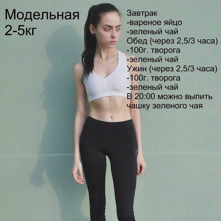 Модельная диета 3 дня отзывы и результаты