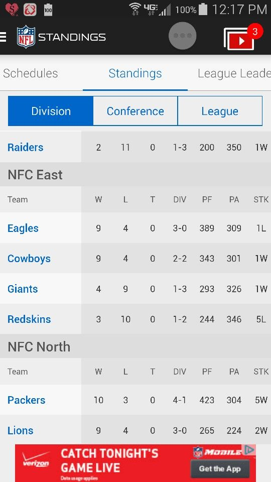 NFC East Division Standings