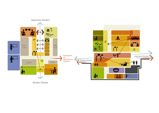New Student Centre, Bloomsbury - ArchitecturePLB