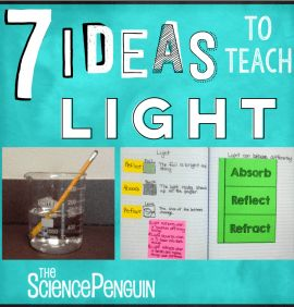 Time to Teach Reflection and Refraction of Light