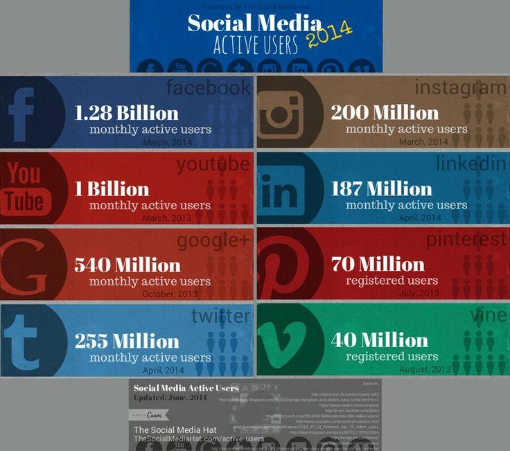 Valore social page