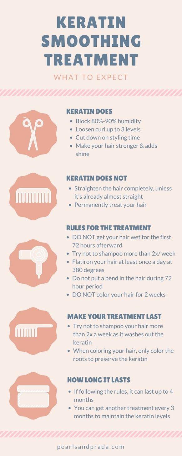 Pearls & Prada: Keratin Hair Treatment Review