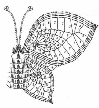 как связать бабочку