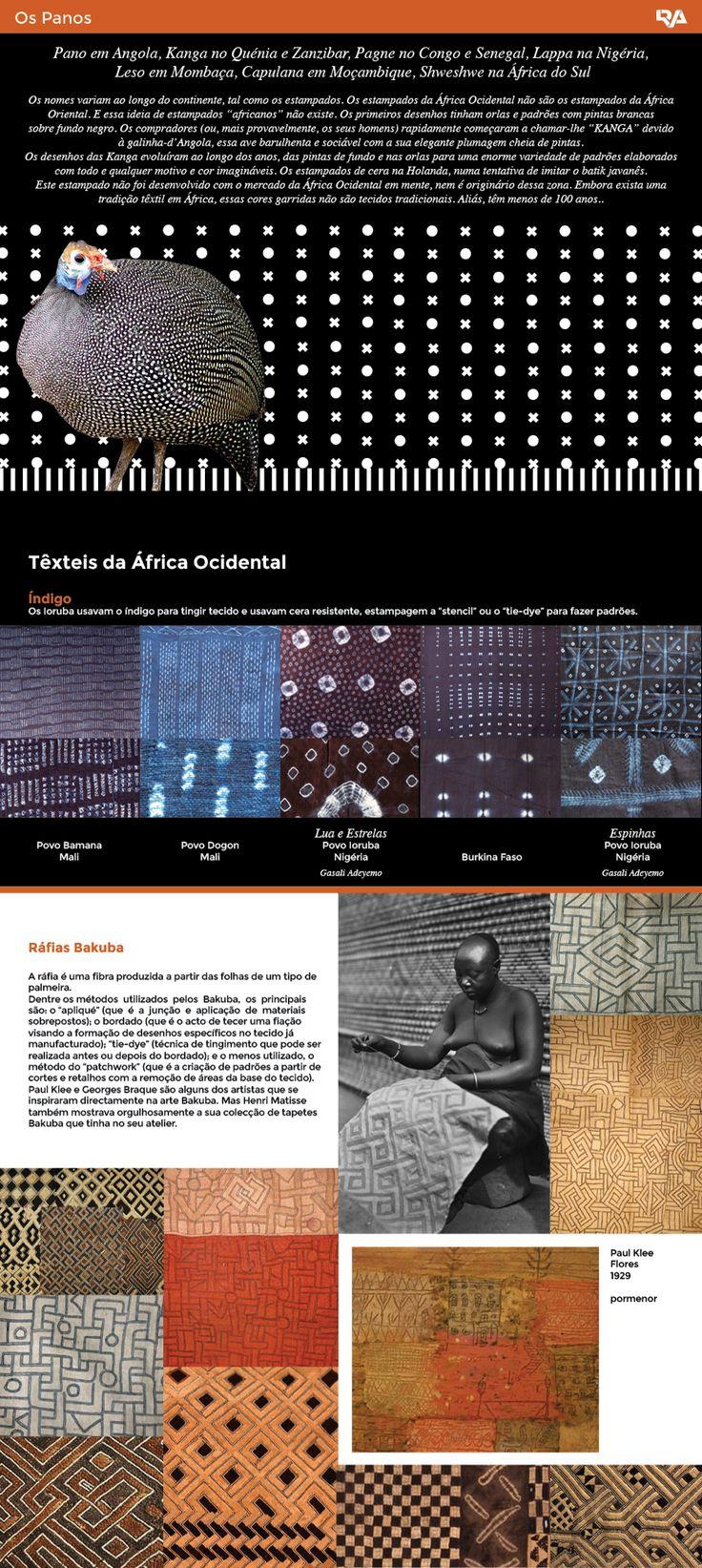 Panos Africanos
