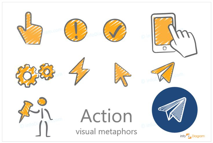Action symbols - abstract concept visualization by PowerPoint. Hand, touch screen, clicking, exclamation mark, tick sign, gears, process, movement, the implementation action a person, pin, decision, energy, power, paper plane, start. Scribble editable infographics images.