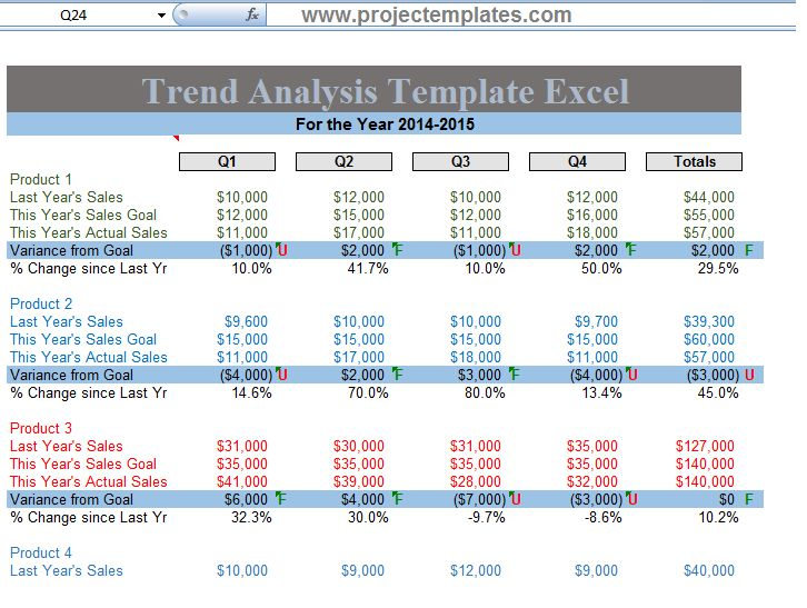 7 best Microsoft Access Databases images on Pinterest Template - breakeven analysis excel