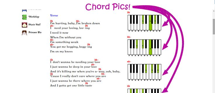 7 best Taylor Swift - Piano & Guitar Chords images on Pinterest ...