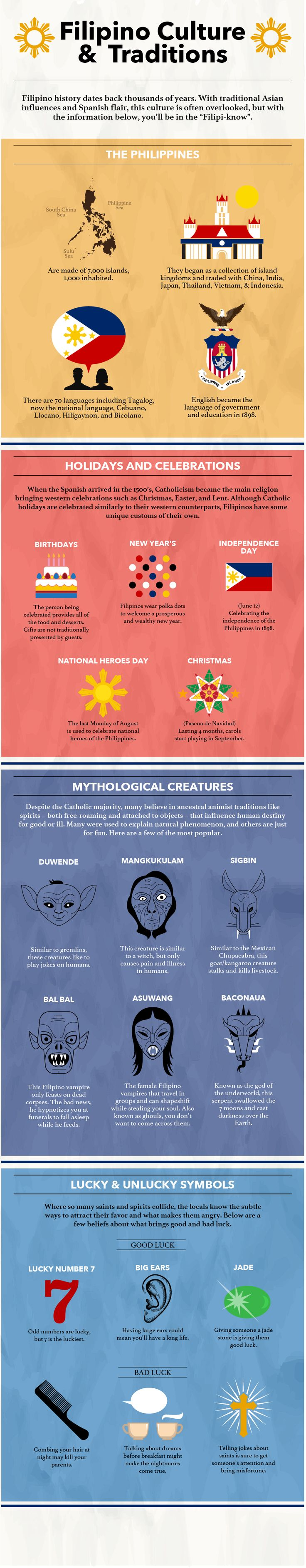 The Philippines have a rich culture steeped with 1,000's of years of history and traditions.  The infographic below will help you learn about this vibrant nation, their beliefs and even discover some of their mythological creatures.  If you continue to scroll down the page, you'll be able to add your own favorite Filipino customs and …
