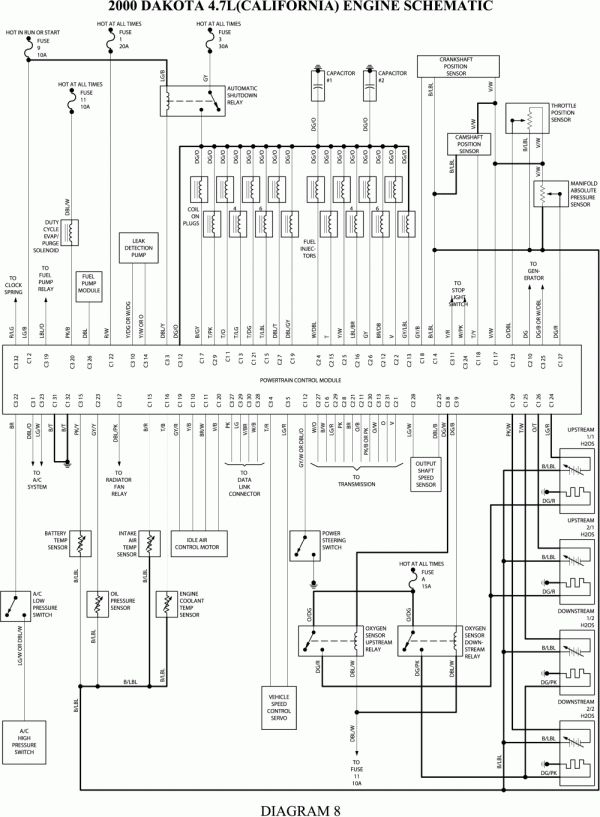 16 Schematics Engine Wiring Diagram Cummins 1999 24 V Gen 2 Engine Diagram Wiringg Net In 2020 Trailer Wiring Diagram Repair Guide Diagram