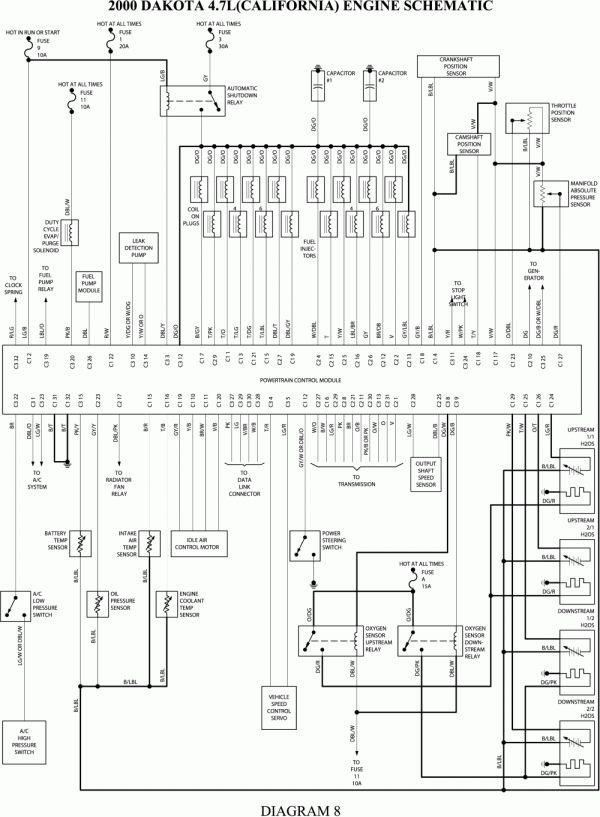 16 Schematics Engine Wiring Diagram Cummins 1999 24 V Gen 2 Engine Diagram Wiringg Net Dodge Durango Trailer Wiring Diagram Diagram