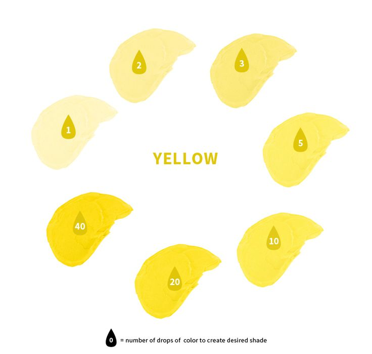 203 Best Food Color Images On Pinterest | Colors, Color Charts And