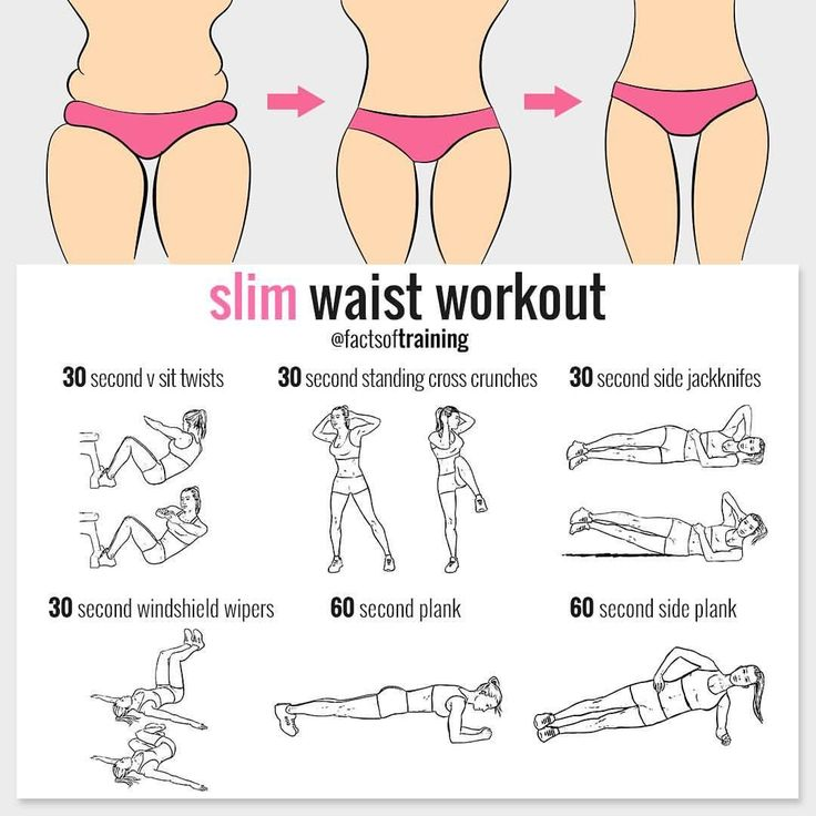 Slim waist workout 3-4 sets to start off