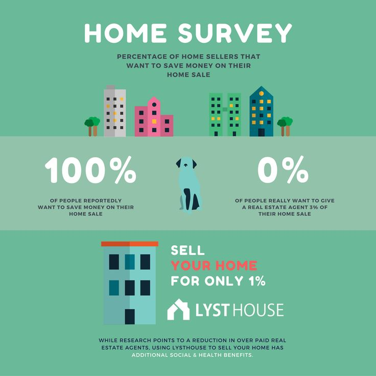 home survey of home sellers