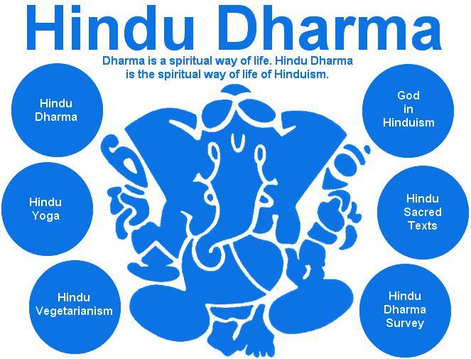 Hindu Dharma Website. Clear explanations of Hindu laws.