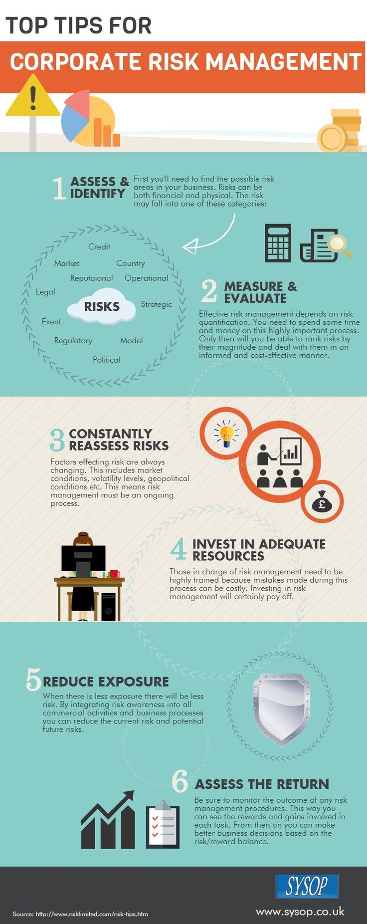 Top Tips for Corporate Risk Management