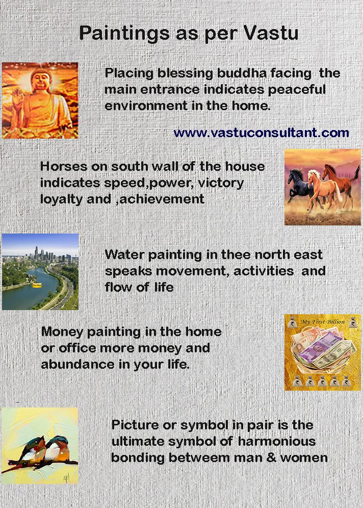 Paintings Artwork Symbols As Per Vastu Shastra In 2020 Vastu