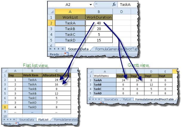 formula forensics no 031 � production scheduling using