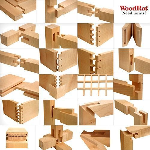 Choosing Woodworking Tools That Are Right For You Router