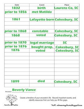 Part 3: How do I start my family history?