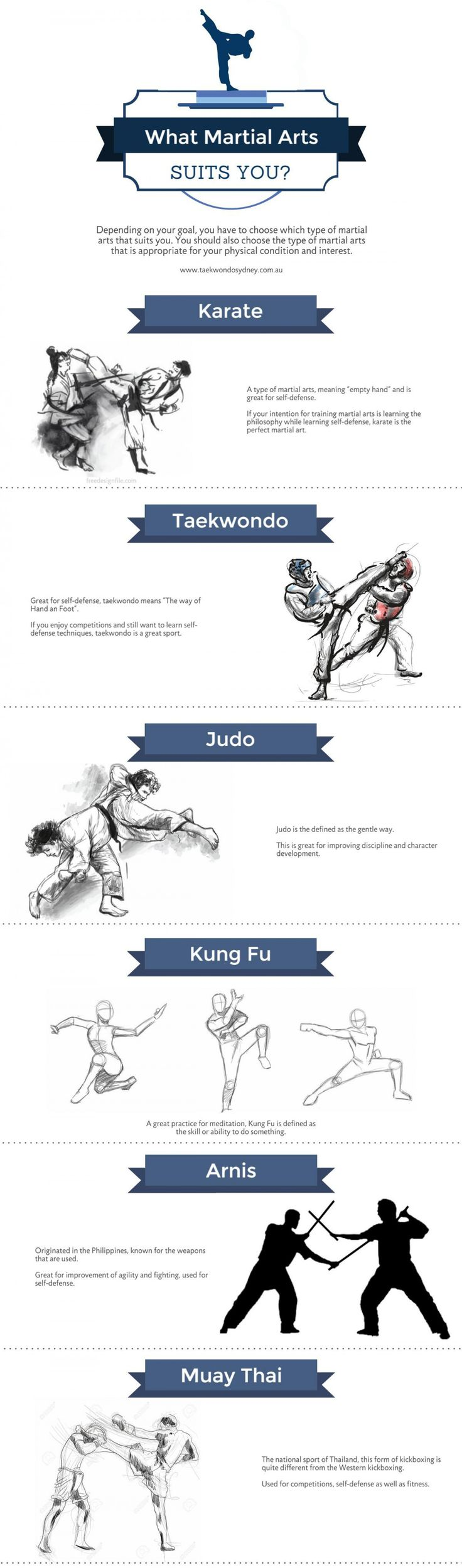 Depending on your goal, you have to choose which type of martial arts that suits you. You should also choose the type of martial arts that ...